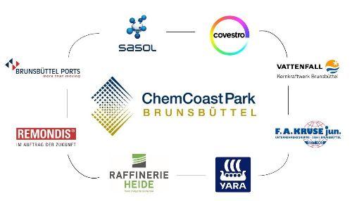 ChemCoastPark